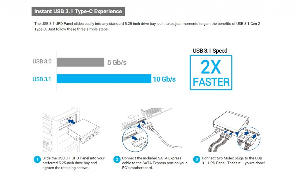 Asus has launched USB 3.1 UPD Panel, world's first dual USB 3.1 Type-C front panel