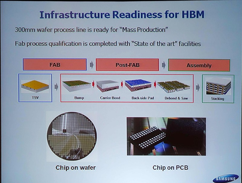Samsung Start Production of HBM2 Next Year
