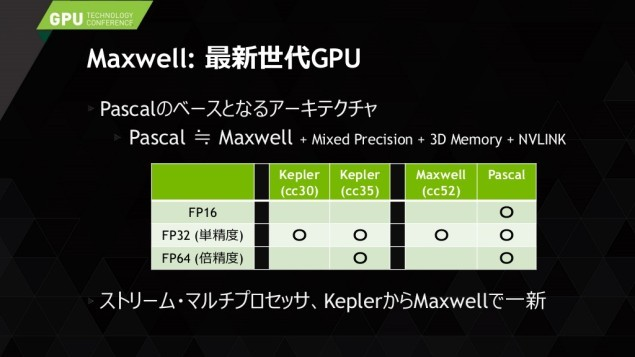 Nvidia's new Volta to be delayed until 2018