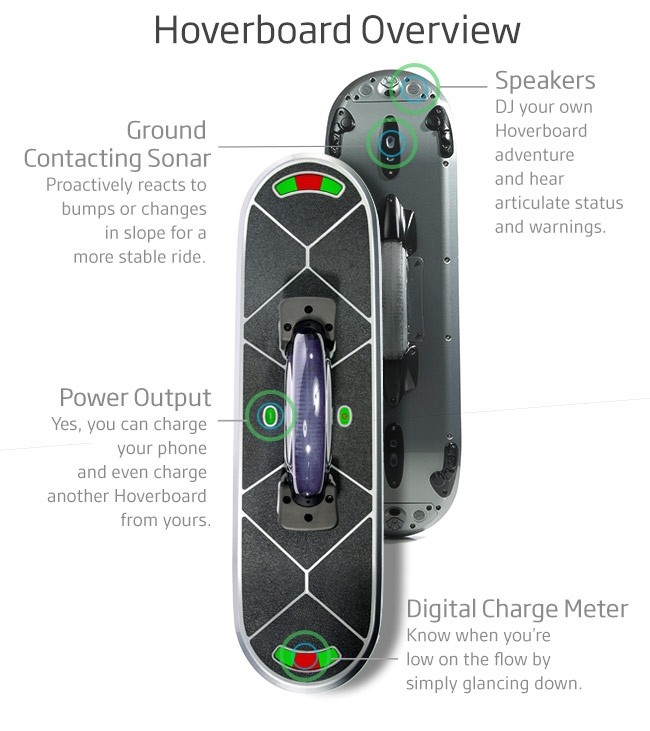 hoverboard (2)