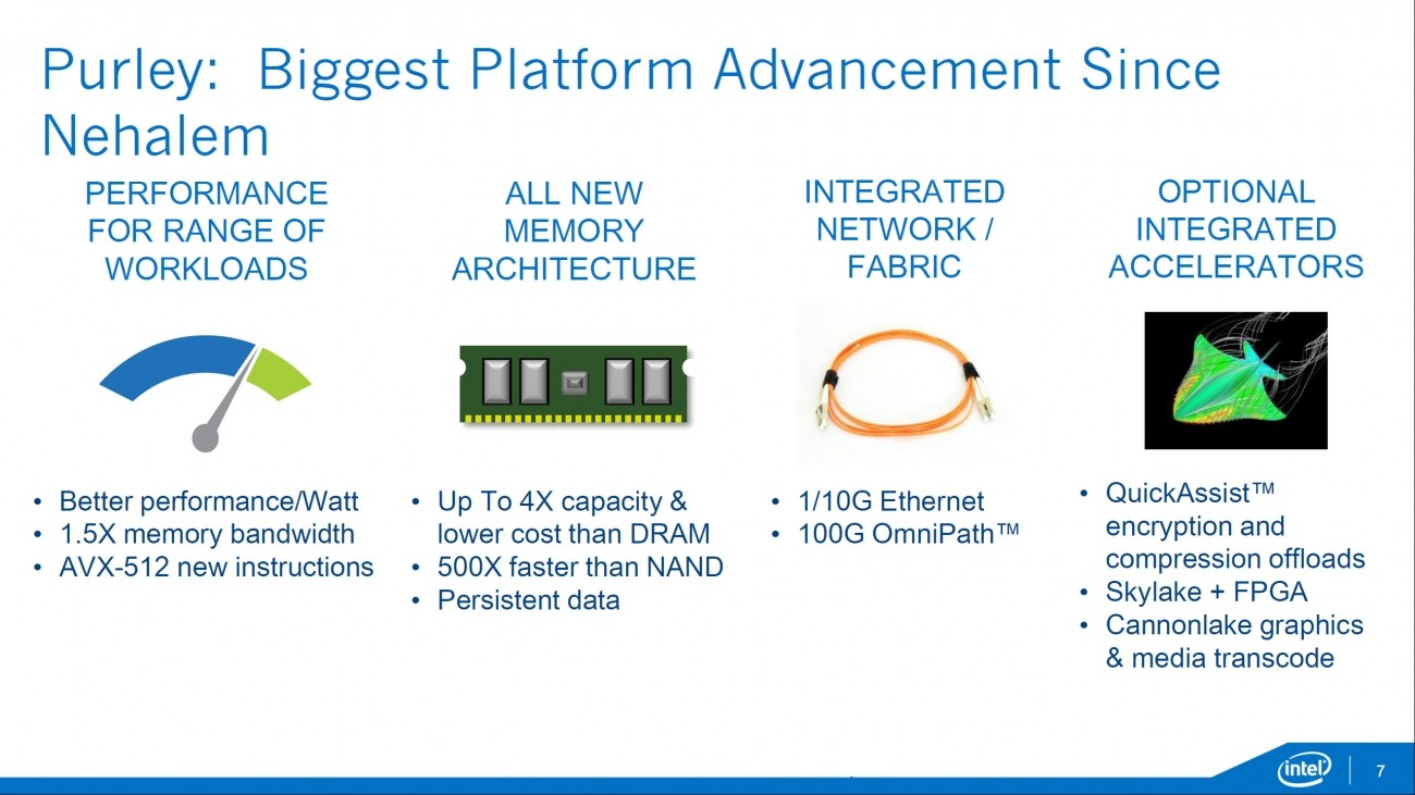 Intel Skylake Xeon Processors With 28 Cores And 56 threads