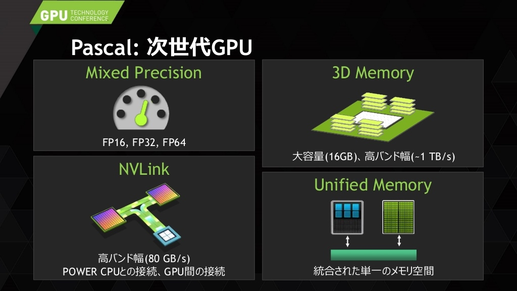 NVIDIA Showed off Its Next-Gen Pascal GPU In GTC Japan