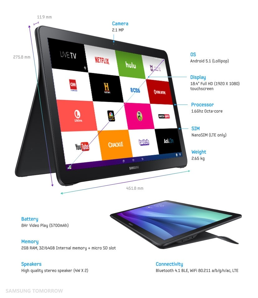 Samsung Introduced New Galaxy View Tablet For Video Streaming