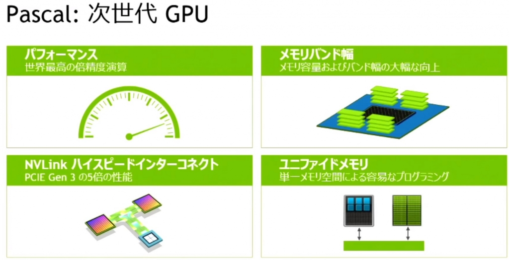NVIDIA Reveal Some More Details About Pascal GPU at GTC Japan