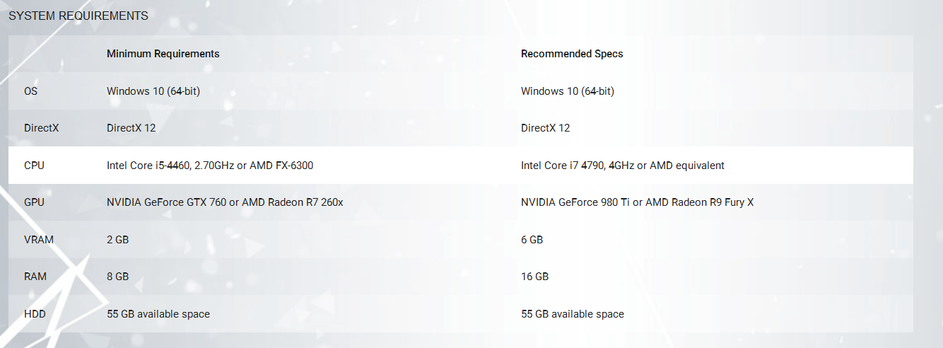 Quantum Break PC system requirement updated - DX12 only