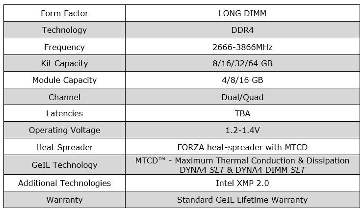 EVO Forza DDR4 specification