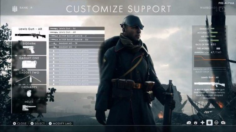 Battlefield 1's customization options