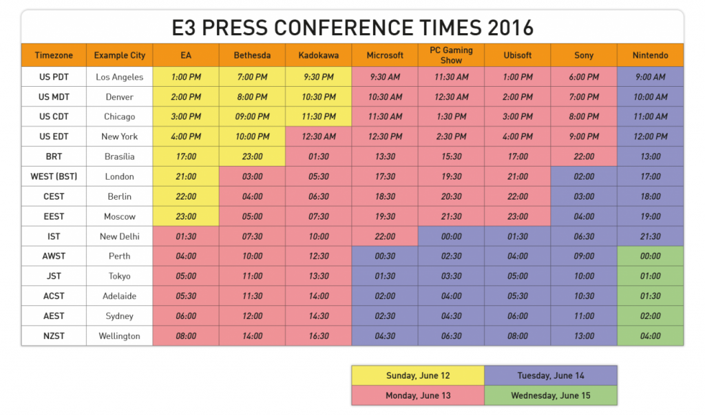 E3 Conference Timetable