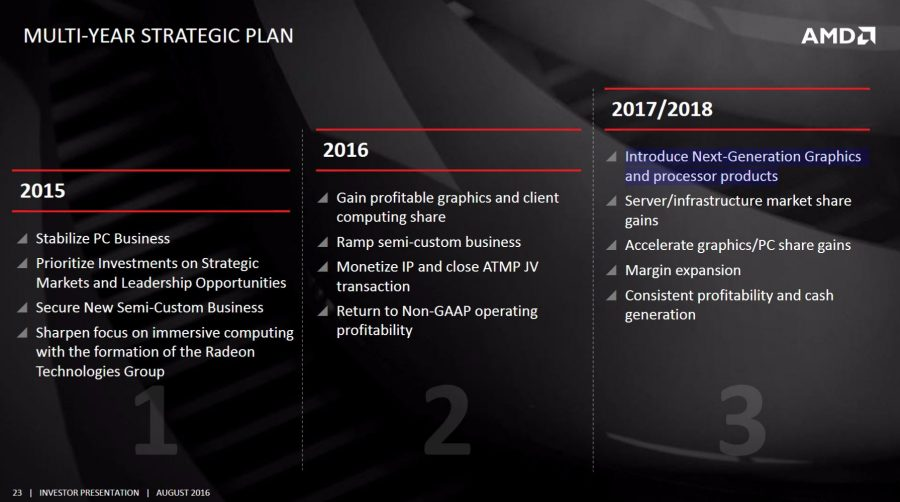 AMD confirms Vega GPUs will launch in 2017