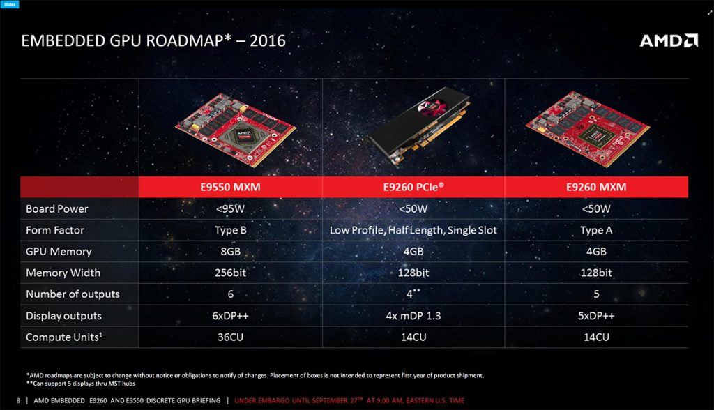 amd-embedded-radeon-e9260-and-e9550