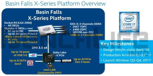 intels-upcoming-skylake-x-and-kaby-lake-x-processors