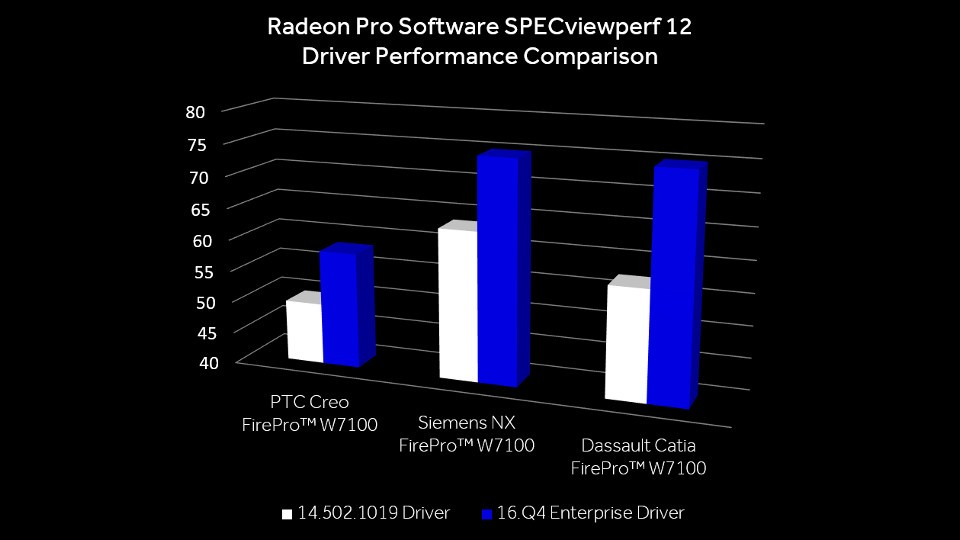 radeon-pro-software-enterprise-driver-2