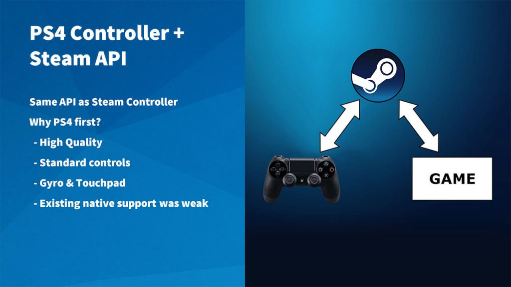steam-support-for-dualshock-4-controller-1