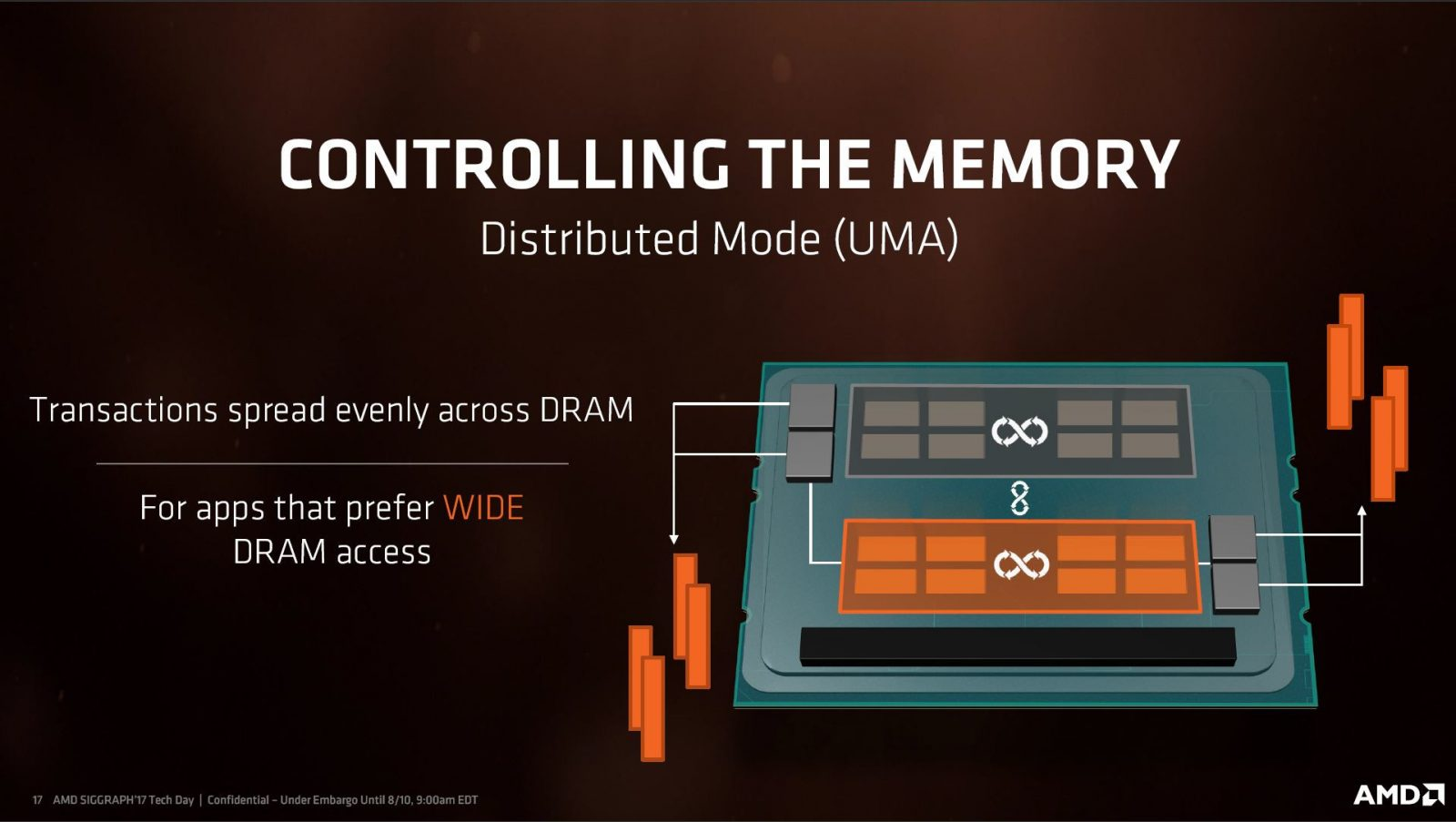 AMD Launches the Highest-Performance Desktop Processor, Ever