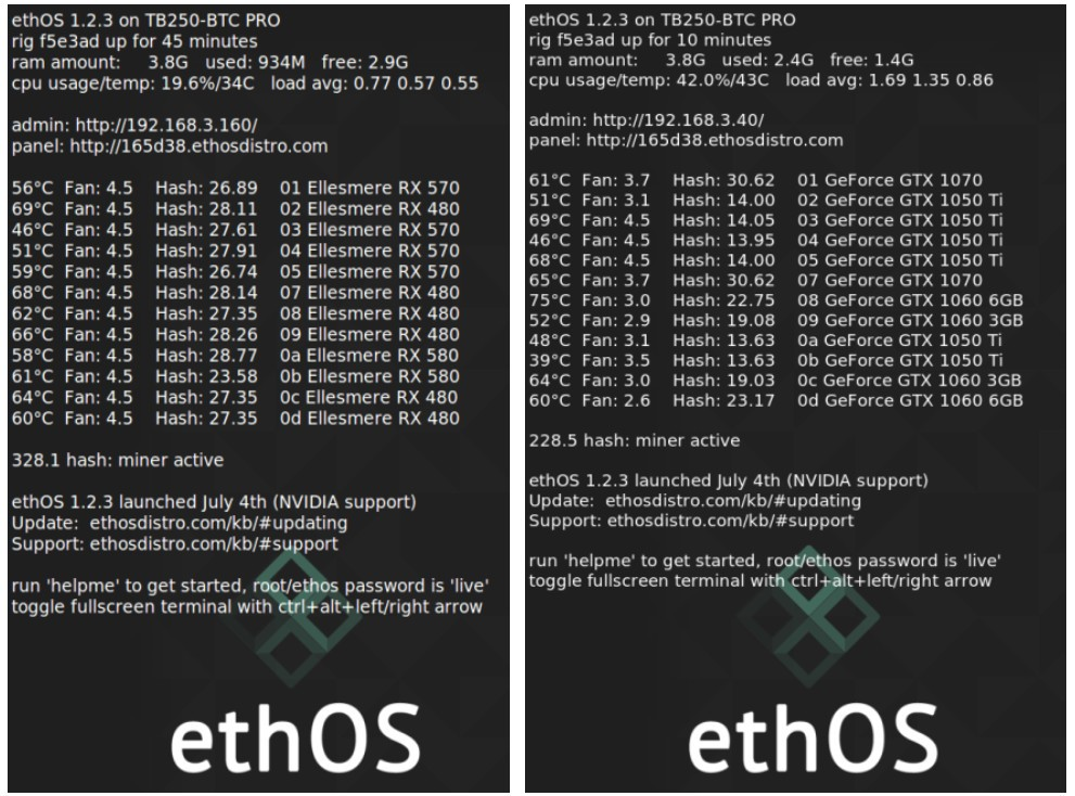 BIOSTAR Offers Intel Crypto Mining Motherboards with ethOS Mining OS Support