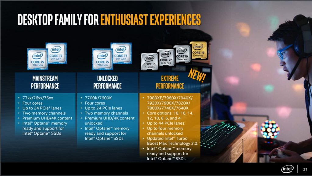 Intel Unveils Full Specifications For 14- to 18-Core Intel Core X-series Processor Family