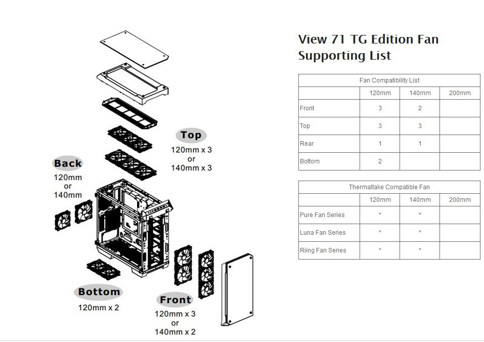 Thermaltake Announces the View 71 Tempered Glass Edition Full Tower Chassis