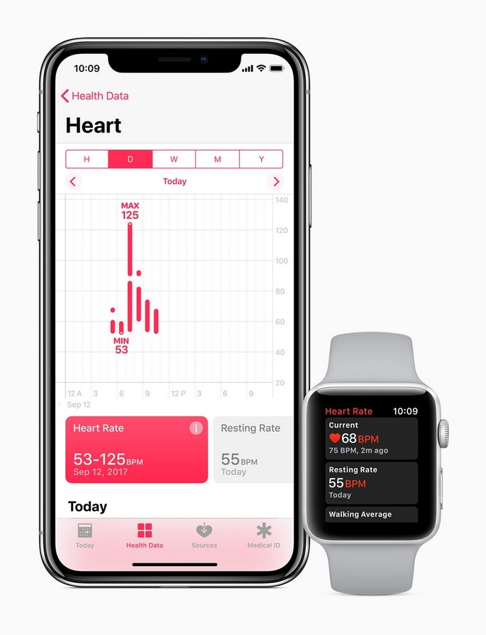 Apple Watch Series 3 brings built-in cellular, powerful new health and fitness enhancements