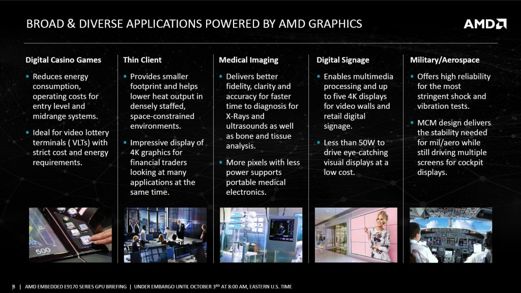 AMD Announces New Radeon E9170 Series Embedded GPUs