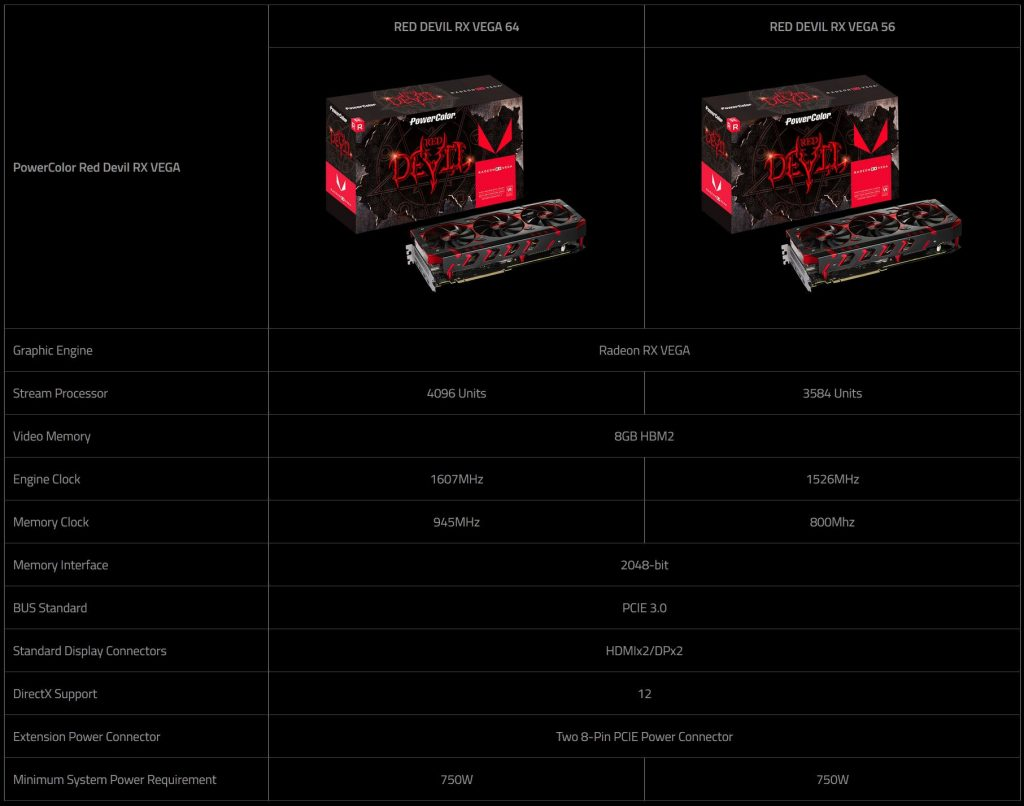PowerColor Launches Radeon RX Vega Red Devil Series