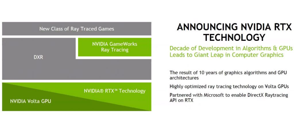 NVIDIA RTX Technology Realizes Dream of Real-Time Cinematic Rendering