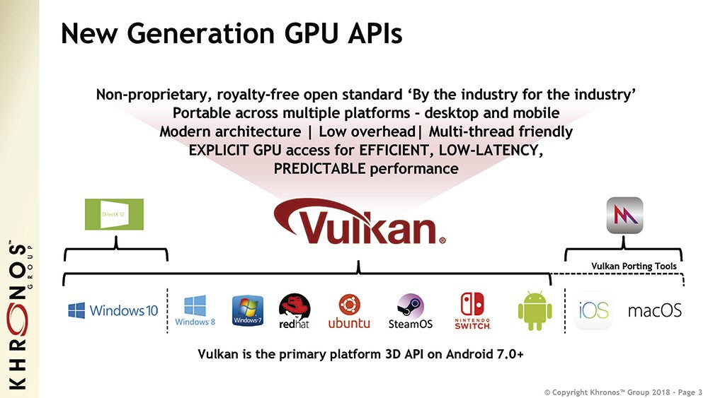 Khronos Group Releases the Vulkan 1.1 Specification