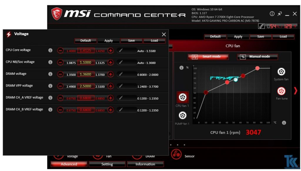 MSI X470 Gaming Pro Carbon AC Review
