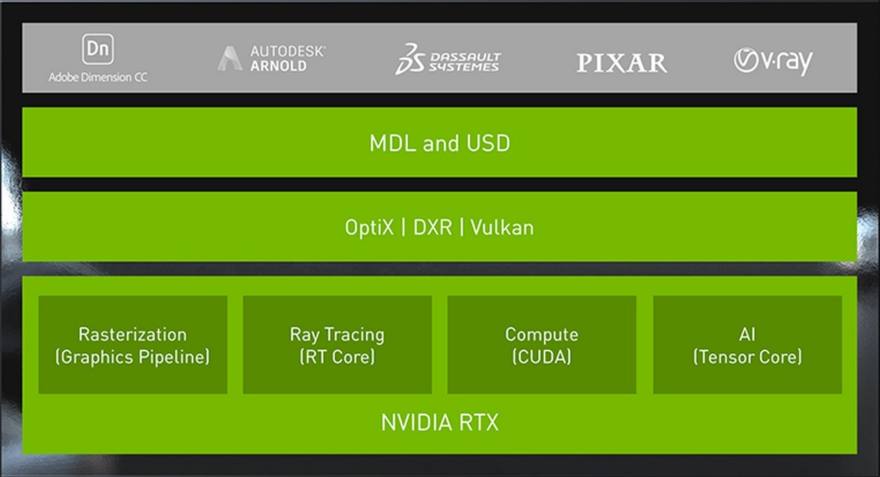 NVIDIA RTX Extends Reach Across Top Applications, Bringing