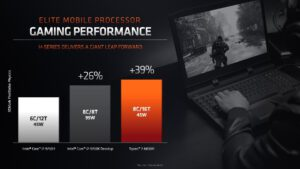 AMD Announces World's Highest Performance Desktop and Ultrathin Laptop Processors at CES 2020