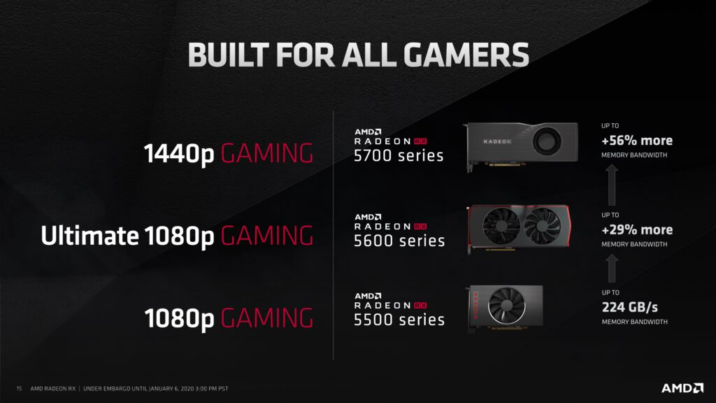 AMD Unveils Four New Desktop and Mobile GPUs, including AMD Radeon™ RX 5600 Series: Ultimate 1080p Gaming