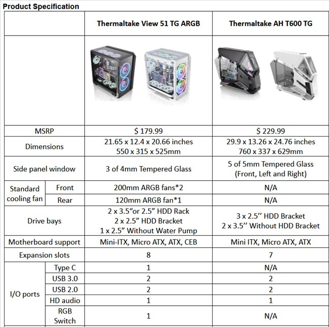 Thermaltake Unveils View 51 TG ARGB Mid-Tower and AH T600 Open Frame Full Tower PC Cases