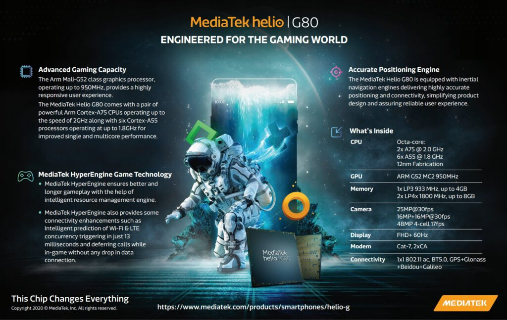 MediaTek Launches Newest Gaming Series Chipsets – Helio G70 & G80 – With Enhanced HyperEngine Technology for Superior Smartphone Gaming Experiences