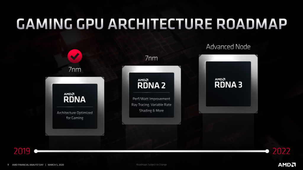 AMD Announces the CDNA and CDNA2 Compute GPU Architectures