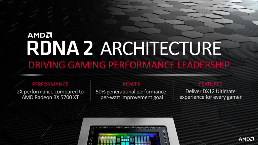 AMD Announces the Radeon RX 6000 Series: Performance that Restores Competitiveness
